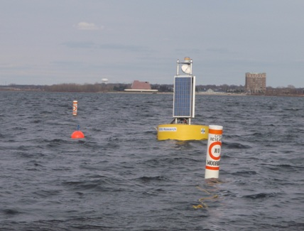 Buoy system showing surface buoy and surface markers for subsurface buoy and anchorsbsurface