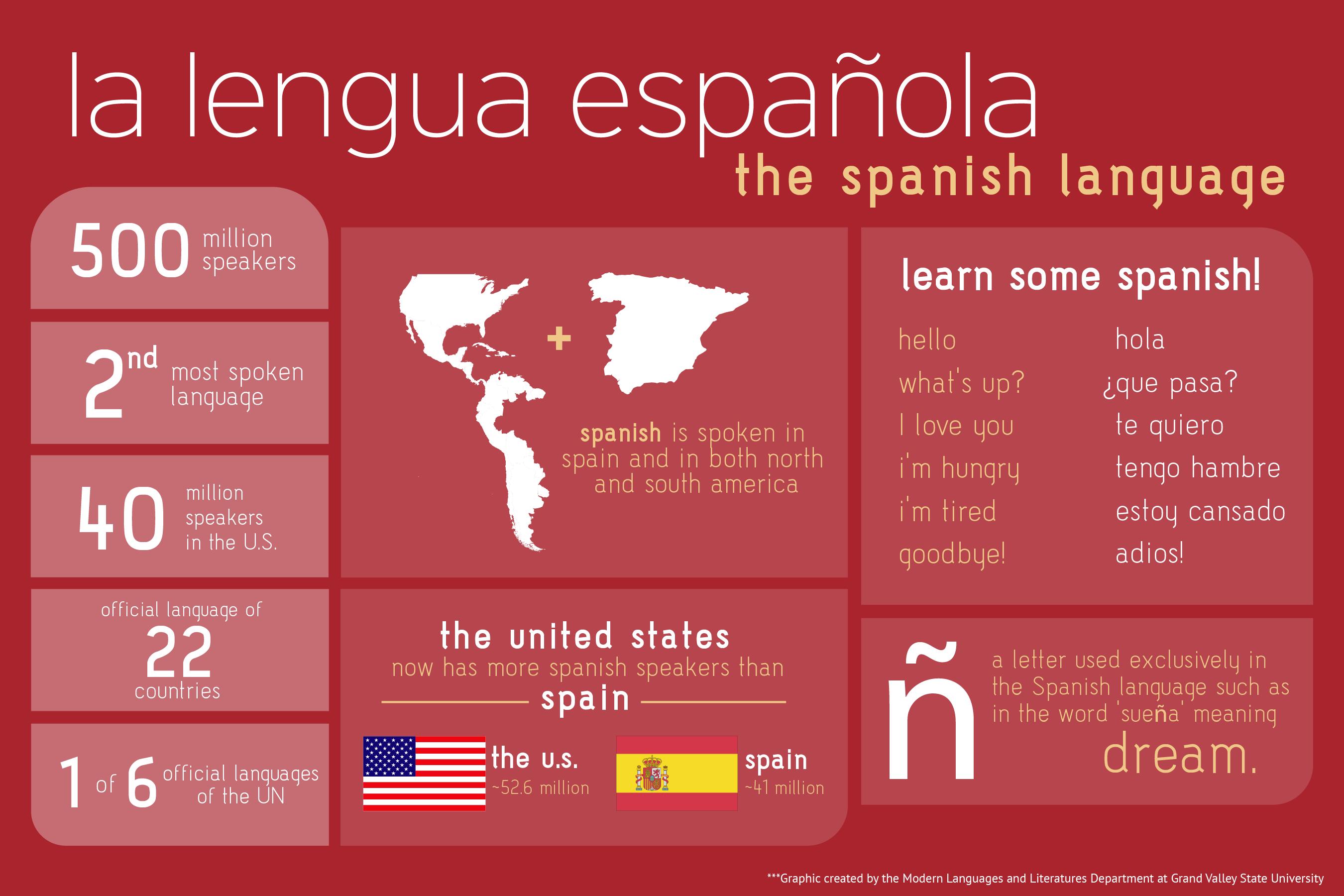 Porno en idioma español