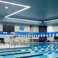 Athletic and Recreation Facilities - Grand Valley State