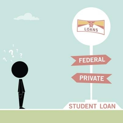 Federal way payday loans
