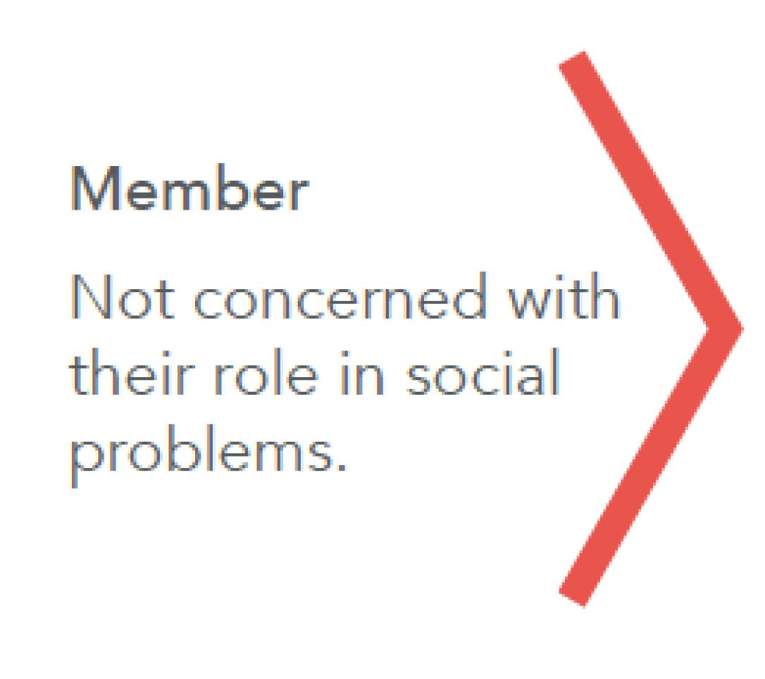 "The first step in the active citizen continuum. ""Member, not concerned with their role in social problems."""