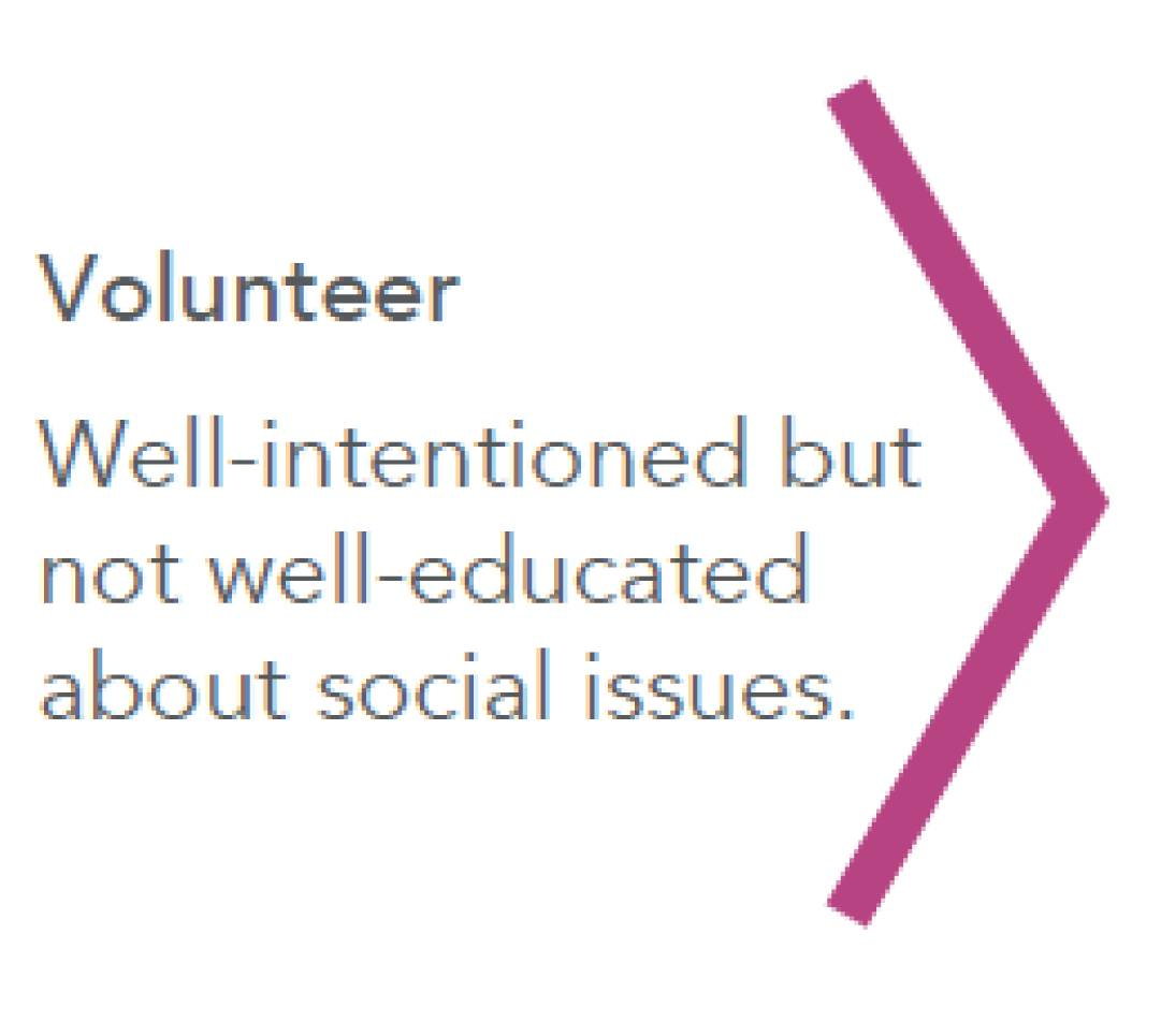 "The second step in the active citizen continuum. ""Volunteer, well-intentioned but not well-educated about social issues."""