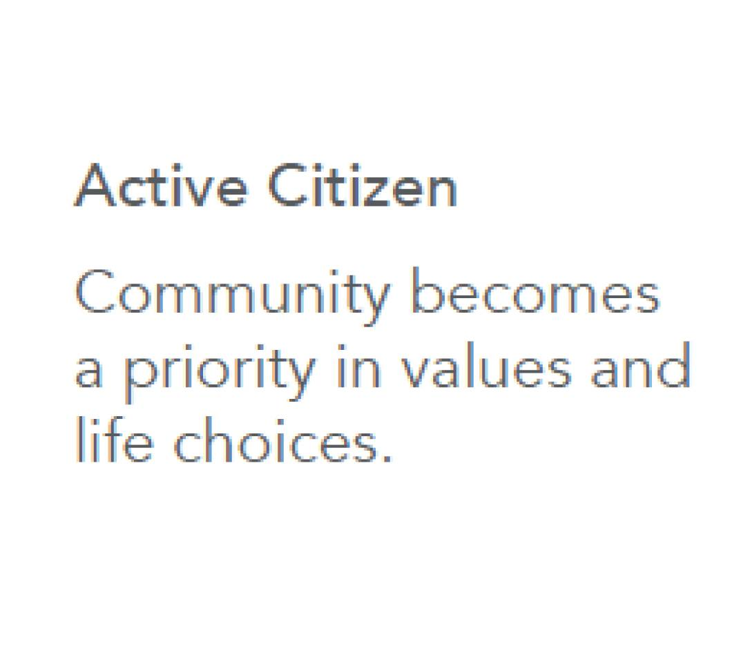 "The final step in the active citizen continuum. ""Active Citizen, community becomes a priority in values and life choices."""