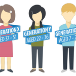 Engaging Generation Z Learners: Rethinking How We Engage the Digital Generation on September 27, 2019