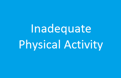 Inadequate Physical Activity