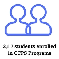 2,117 Students Enrolled in CCPS Programs