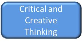 Critical and Creative Thinking