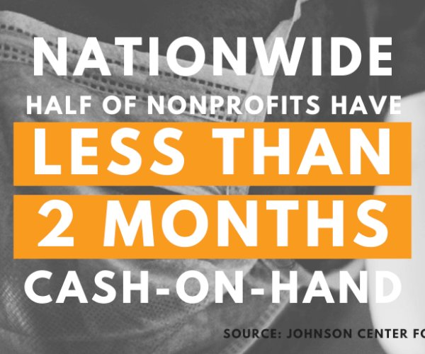 "A picture of a person in a mask overlaid with the text ""Nationwide half of nonprofits have less than 2 months cash on hand"""