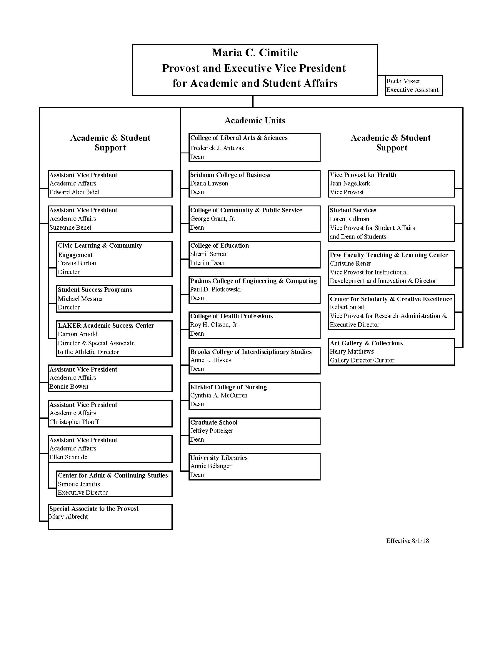 Academic and Student Affairs Organization Chart